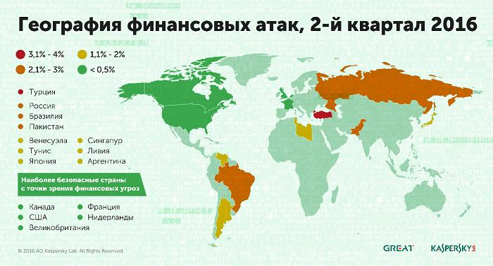 kak-zashhitit-android-ot-finansovyx-virusov-1