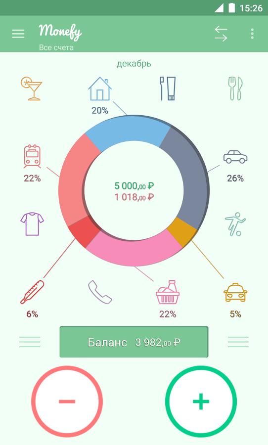 Скачать Monefy Pro для Андроид