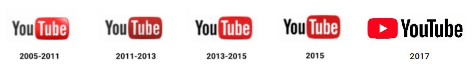Нововведения от YouTube к годовщине