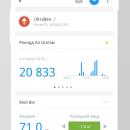 Скачать Шагомер на телефон бесплатно на русском для Андроид