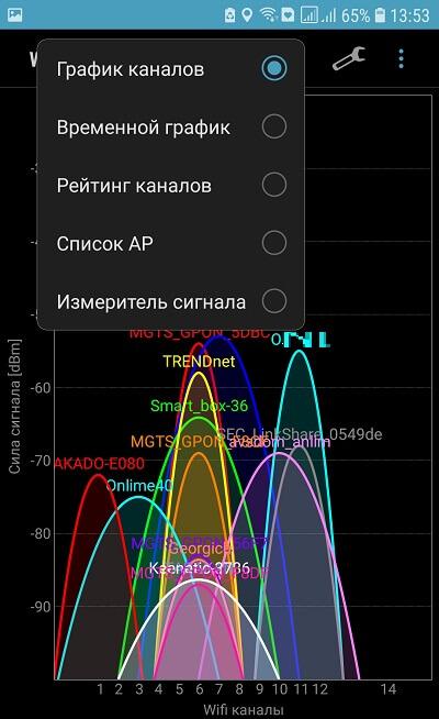 Скачать WiFi Analyzer на Андроид