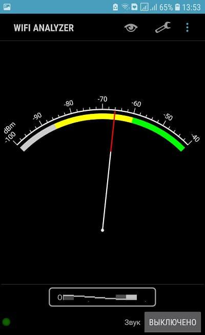 Измерение мощности сигнала