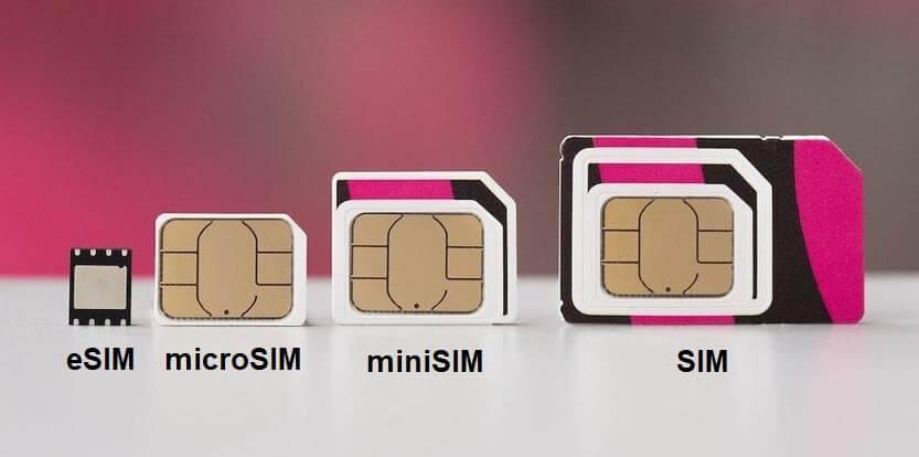 SIM-карт больше не будет