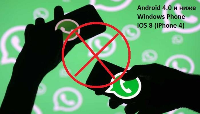 На каких телефонах не будет работать WhatsApp с 2020 года