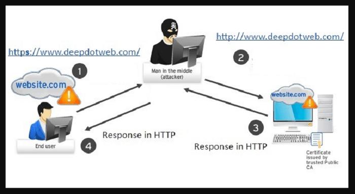 Уязвимость в Тик Ток позволяет получить доступ к любому аккаунту