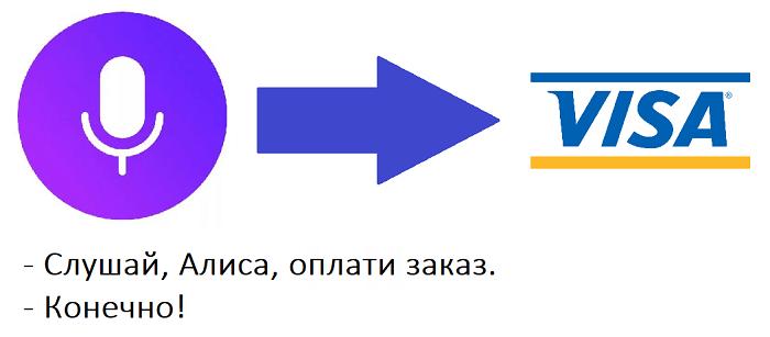 Оплата голосом с помощью приложения Яндекс.Алиса